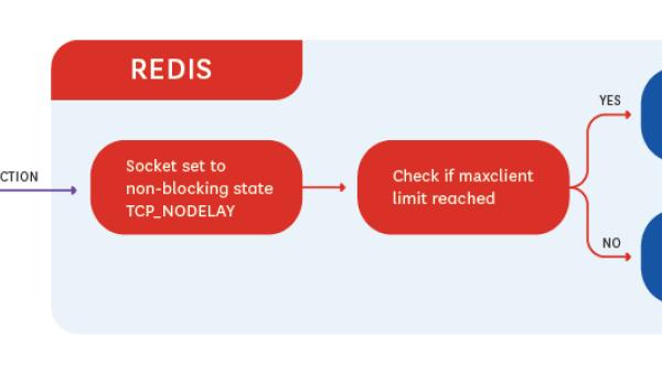"""解决ownCloud""""事务文件锁定应配置为使用基于内存的锁定""""错误+Docker环境处理方法"""